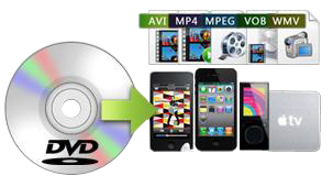 Longo DVD ripper can convert dvds to iPhone, iPad, iPod, avi, mp4, wmv and other formats
